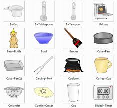 kitchen utensils list. Full Size Of Kitchen:kitchen Utensils List With Pictures And Uses Outstanding Kitchen