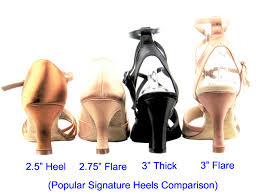 Shoe Sizing Heel