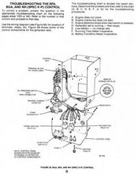 wiring diagram for 1931 ford model a the wiring diagram model a ford generator wiring diagram nodasystech wiring diagram