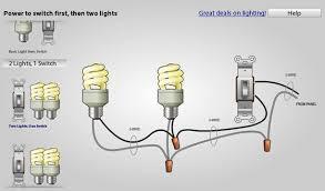 light socket wiring diagram bulb wiring diagram \u2022 free wiring single pole light switch wiring at Basic Wiring Light Switch