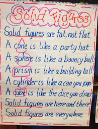 Wow Class Chart Another Wonderful Idea From First Grade Wow A Class Poem