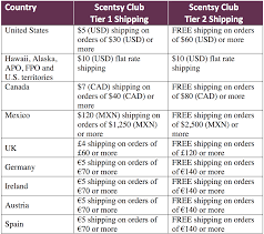 Scentsy Shipping Chart Scentsy Club Dreams Unlimited Scentsy