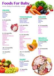 38 Best Baby Food Chart Images Food Charts Baby Food