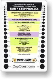 Lawtech Publications Drug Influence Id Card
