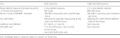 Portable X Ray Technique Chart A Paediatric X Ray Exposure Chart Semantic Scholar