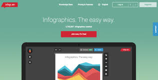 Best Free Software For Graphs And Charts The 14 Best Data Visualization Tools