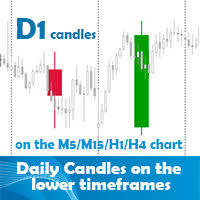 Buy The Daily Candles On The Lower Time Frames Chart