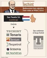 GRUPO TECHINT: CORRUPCIÓN COMO MODELO DE NEGOCIOS | loveartnotpeople