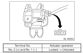 hi i have a 2005 subaru outback the back hatch lock will not connect the battery to trunk lid actuator terminals if defective replace the trunk lid actuator
