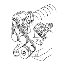 pontiac bonneville belt diagram pontiac gm 3800 v6 engine serpentine belt picture and routing diagrams