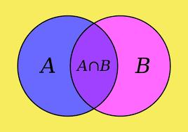 Diagram Venn Gabungan Himpunan Matematika Beserta Contoh Soal Dan Jawaban