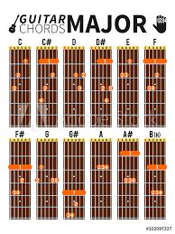 Guitar Chord Finger Chart Printable Photo Art Print Colorful Major Chords Chart For Guitar