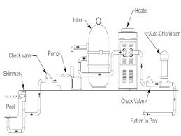 hayward super pump 1 5 hp wiring diagram gallery hayward super pump 1 5 hp wiring diagram hayward super pump 1 5 hp wiring diagram