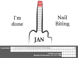Entry 7 By Hcdesign93 For Illustrate My Nail Biting Chart