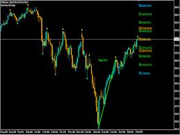 Buy The Gann Swing Chart Range Technical Indicator For