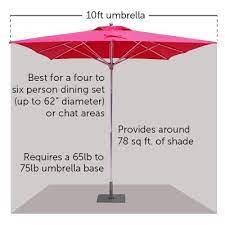 patio space bbqguys patio umbrella