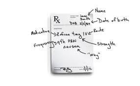 Mock Doctors Note Prescription Writing 101 With Example Prescriptions