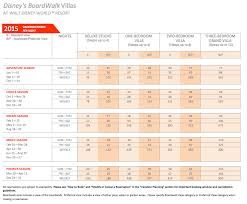 Disney Vacation Club Points Chart 2015 Point Charts For All Dvc Resorts A Timeshare Broker Inc