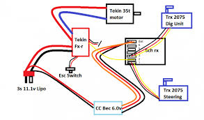 esc wiring diagram wiring diagrams mashups co Interroll Drum Motor Wiring Diagram scx10 wiring diagram help rccrawler,wiring diagram,wiring diagram switch and esc apprentice Drum Motors for Conveyors