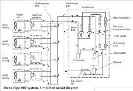 new hvac technology emerges vrf vrv systems insulation outlook Hot Water Piping Diagrams it is imperative that insulation contractors understand the complexities of these systems, and make the design and ownership communities aware of why the