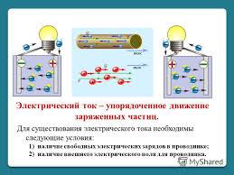 Презентация на тему Источники электрического тока класс  2 Электрический