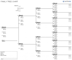 12 Valid Four Generation Family Tree Pedigree Chart