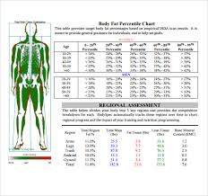 Sample Body Fat Percentage Chart Template 7 Free