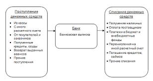 Учет расходов организации курсовая Казахстан найден Учет расходов организации курсовая Казахстан