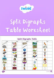 When a letter is put in between these two letters, this is a split digraph. Split Digraphs Table Worksheet Reading Comprehension Kindergarten Jolly Phonics Activities Phonics Activities