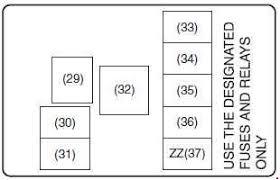 fuse box on suzuki wagon r wiring diagrams best maruti suzuki wagon r fuse box diagram fuse diagram suzuki ecm fuse fuse box on suzuki wagon r