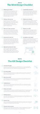 Design System Checklist A 17 Step Web Design Ux Checklist To Ensure Optimal Online