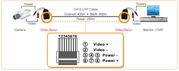 use of video balun and cat5 cable for cctv cameras technology news Video Camera Wiring Diagram video baluns with power video camera wiring diagram