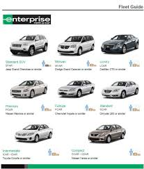 Enterprise Rent A Car Full Size Fleet