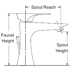 wall mounted faucet height u1153 measuring spout reach and height wall mounted bath spout height