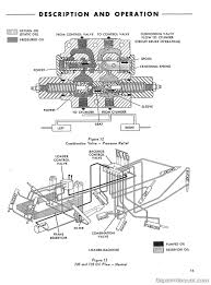 wiring diagram ford backhoe wiring diagrams and schematics need wiring diagram for case 300 o yesterday 39 s tractors