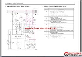bluebird wiring diagrams wiring diagram and fuse box How To Read A Wiring Schematic international scout wiring harness additionally thermo king models service manual furthermore 1098391 oil pump location and how to read a wiring schematic diagram