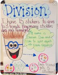Division Steps Anchor Chart Division Strategies Anchor Chart Best Picture Of Chart