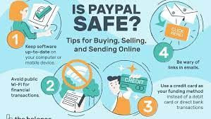 Is it safe to shop online with a credit card. Is Paypal Safe For Sellers And Buyers