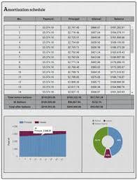 Pay Off Mortgage Early Calculator Amortization Schedule 40 Best Mortgage Calculator With Pmi Images Interest Rates