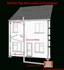 Vent System Toilets Understanding Your Drain Waste Vent System Plumbing Basics