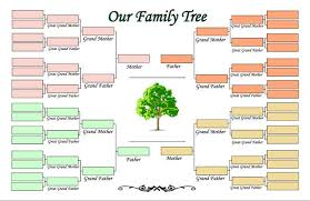 Printable Family Tree Maker Template Tree Templates Genealogy