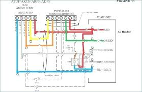goodman heat pump air handler wiring diagram gallery electrical goodman heat pump wiring diagram goodman heat pump air handler wiring diagram collection goodman heat pump wiring heat pump thermostat