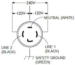 amp twist lock plug wiring diagram image fried my generator electrical diy chatroom home improvement forum on 20 amp twist lock plug wiring