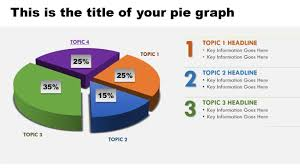 How To Do A Pie Chart In Powerpoint 3d Pie Chart Animated Powerpoint Slide Youtube