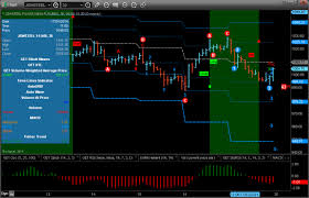 Nifty Live Chart With Buy Sell Signals In Mt4 Mt4 And Meta Stock Auto Trade Live Buy And Sell Signal