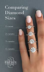 Average Engagement Ring Cost Ideas Redoubtable Average Engagement Ring Cost Your Residence