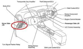 1996 toyota camry diagram under hood relay box questions (with toyota corolla 2007 interior fuse box diagram at 2003 Corolla Fuse Box