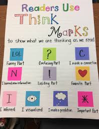 Anchor Chart Think Marks For Use During Stop Jot 7th