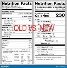 Usda Meat Nutrition Chart Food Nutrition Labels Get Major Overhaul