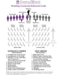 Wedding Rehearsal Wedding Ceremony Rehearsal Guide